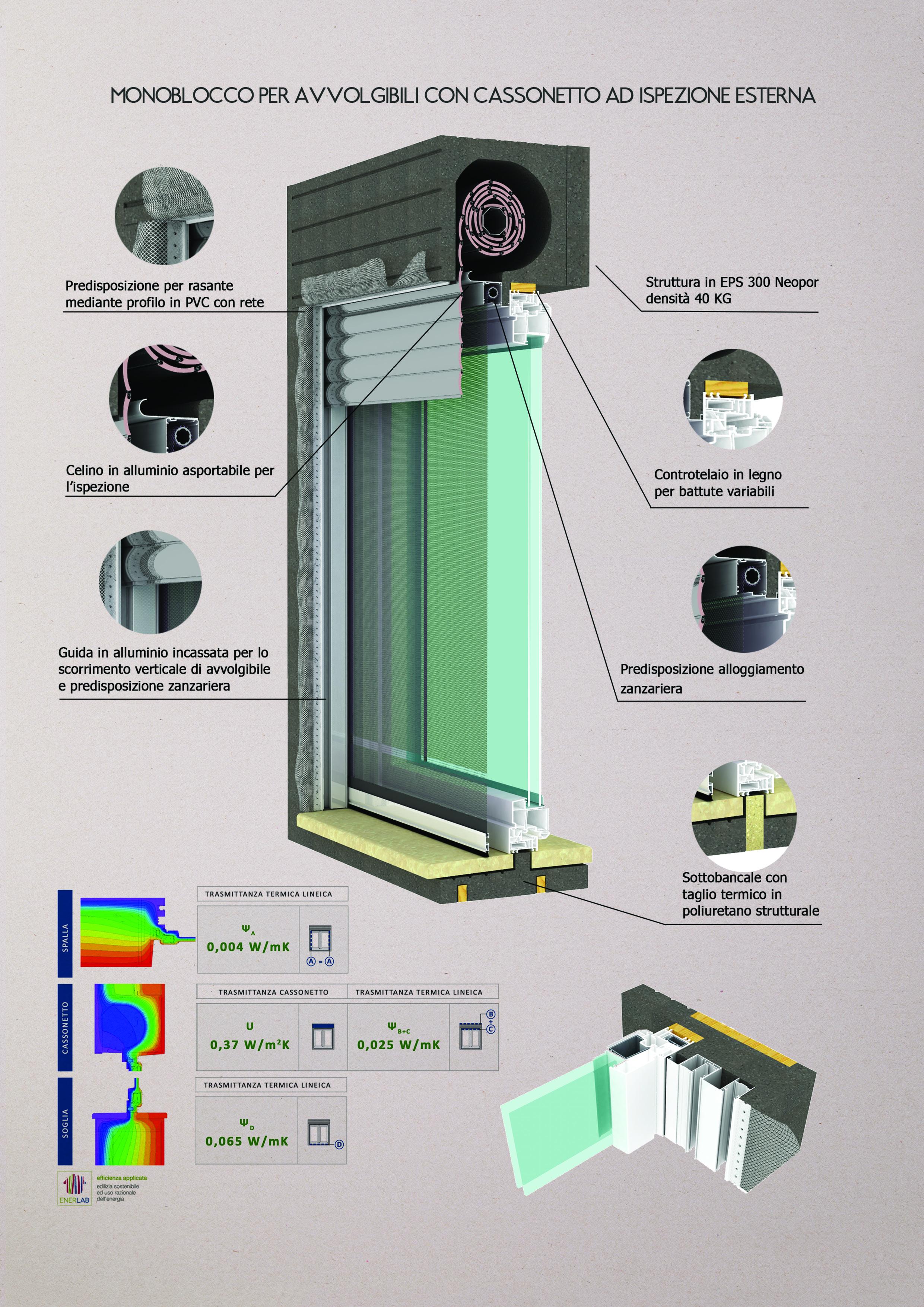 Sistema Di Oscuramento Per Finestre termag | monoblocchi per avvolgibili – ispezione esterna