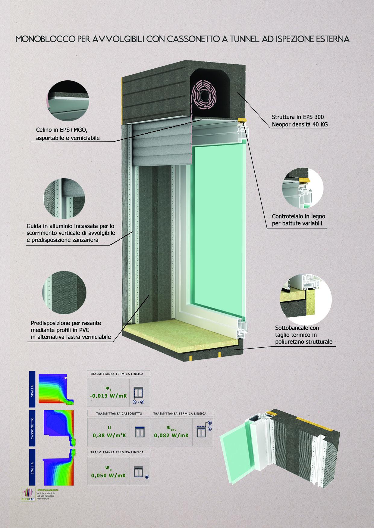 Sistema Di Oscuramento Per Finestre termag | monoblocchi per avvolgibili con cass. a tunnel
