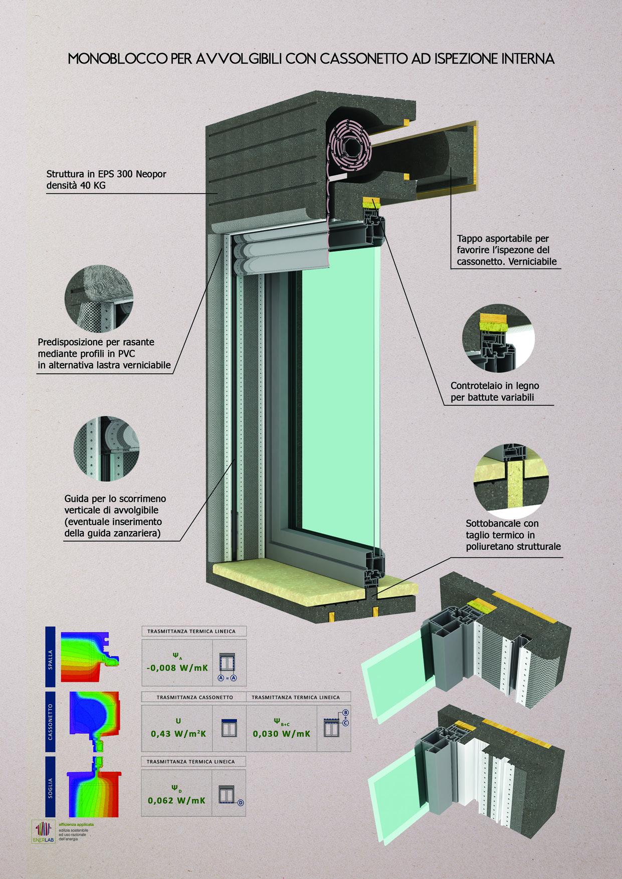 Sistema Di Oscuramento Per Finestre termag | monoblocchi per avvolgibili – ispezione interna