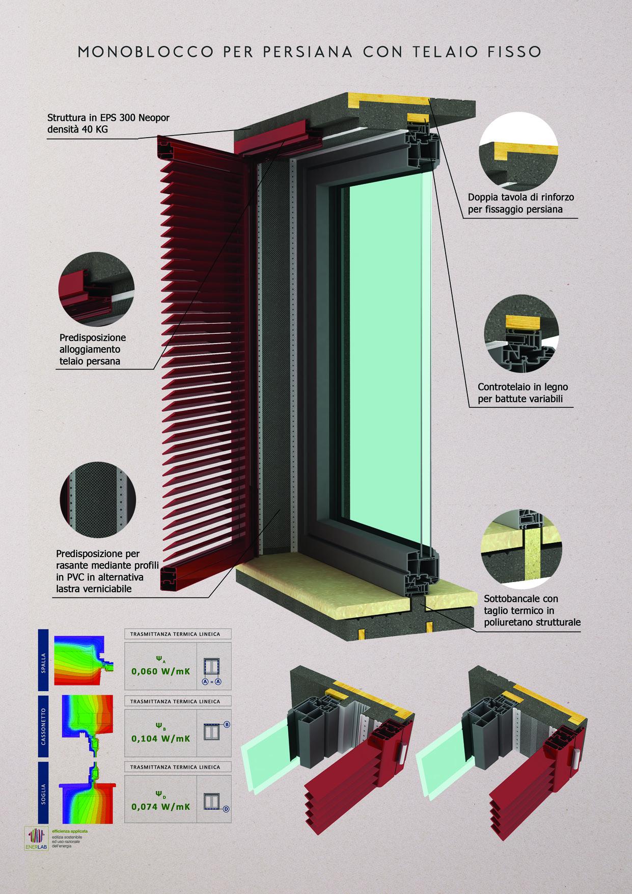 Sistema Di Oscuramento Per Finestre termag | monoblocchi per persiana – telaio fisso